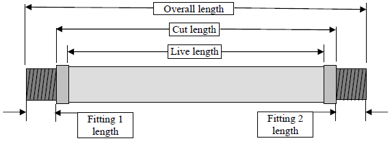Type A - Assembly  sc 1 st  Penflex & Hose Assembly Cut Length Calculation - Penflex